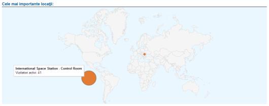 Cei mai importanti cititori ai blogului meu din acest moment